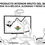 El producto interior bruto del Betis supera ya a Bélgica, Alemania y Reino Unido